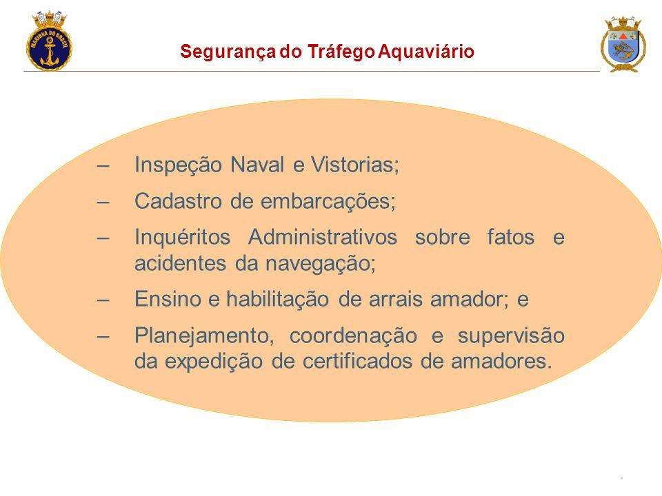 18 Segurança do Tráfego Aquaviário –Inspeção Naval e Vistorias; –Cadastro de embarcações; –Inquéritos Administrativos sobre fatos e acidentes da naveg