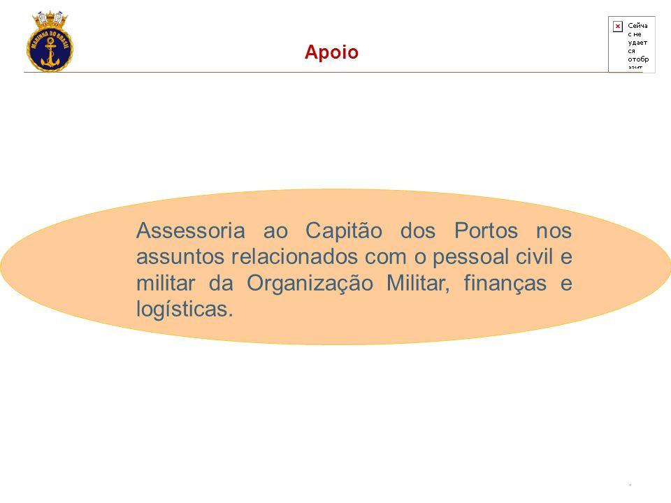 19 Apoio Assessoria ao Capitão dos Portos nos assuntos relacionados com o pessoal civil e militar da Organização Militar, finanças e logísticas.