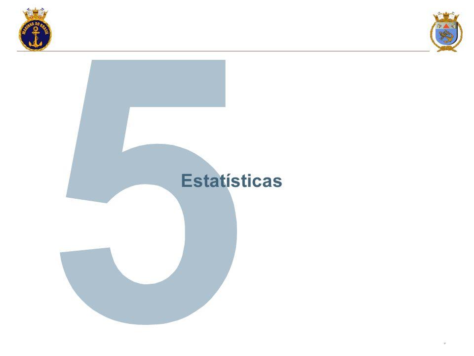 20 Estatísticas