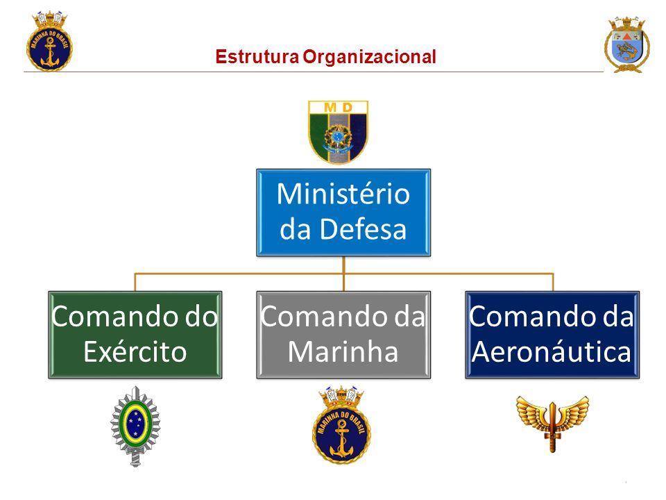 Ministério da Defesa Comando do Exército Comando da Marinha Comando da Aeronáutica 4