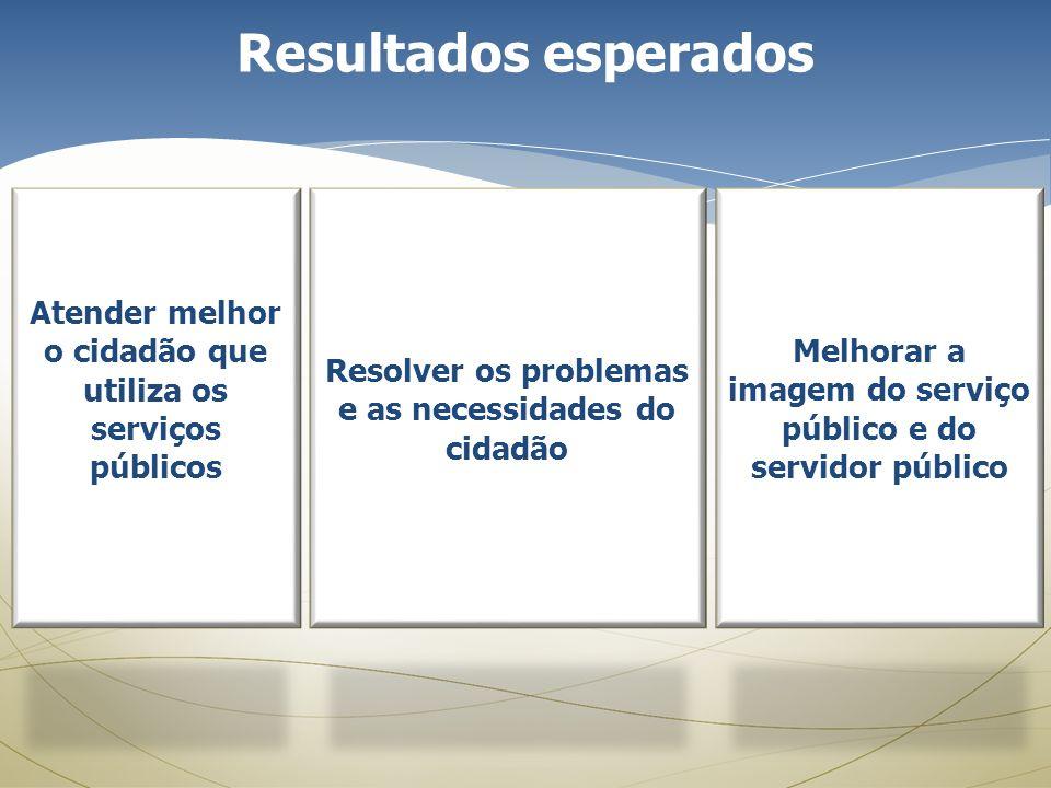 Resultados esperados Atender melhor o cidadão que utiliza os serviços públicos Resolver os problemas e as necessidades do cidadão Melhorar a imagem do