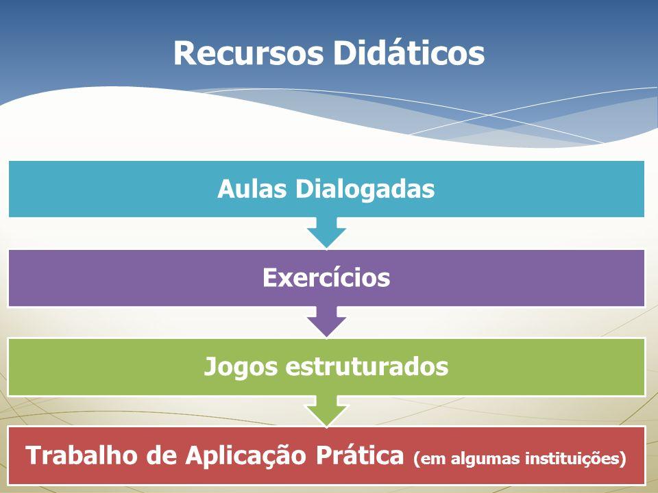 Trabalho de Aplicação Prática (em algumas instituições) Jogos estruturados Exercícios Aulas Dialogadas Recursos Didáticos