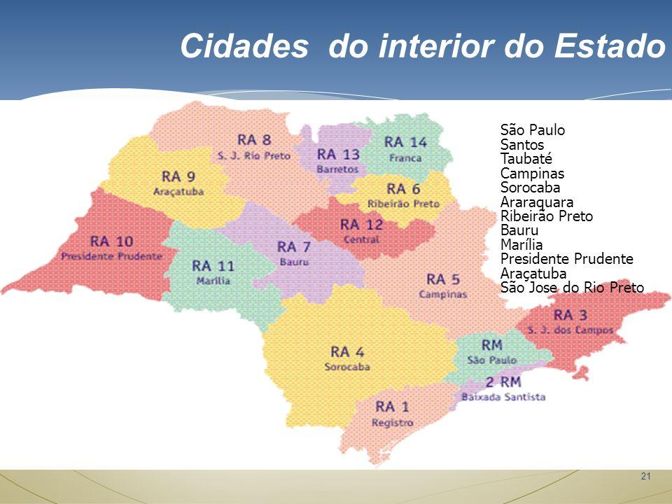 21 Cidades do interior do Estado São Paulo Santos Taubaté Campinas Sorocaba Araraquara Ribeirão Preto Bauru Marília Presidente Prudente Araçatuba São