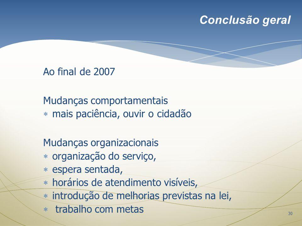 30 Ao final de 2007 Mudanças comportamentais mais paciência, ouvir o cidadão Mudanças organizacionais organização do serviço, espera sentada, horários