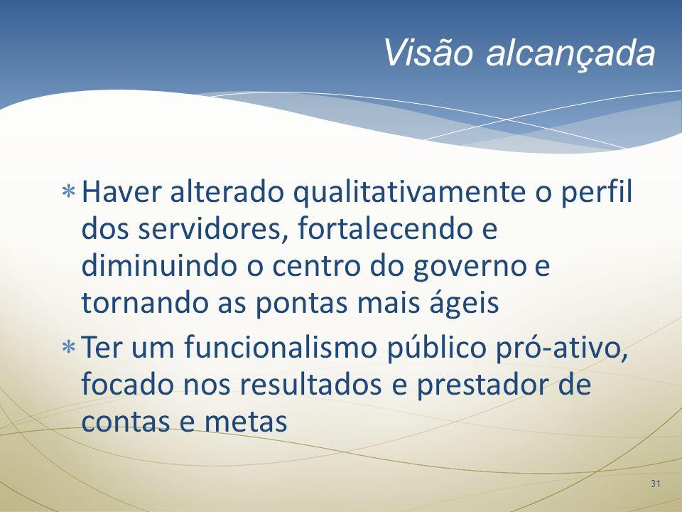 31 Haver alterado qualitativamente o perfil dos servidores, fortalecendo e diminuindo o centro do governo e tornando as pontas mais ágeis Ter um funci
