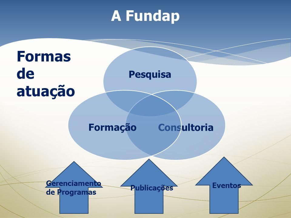 Pesquisa Consultoria Formação A Fundap Formas de atuação Gerenciamento de Programas Publicações Eventos