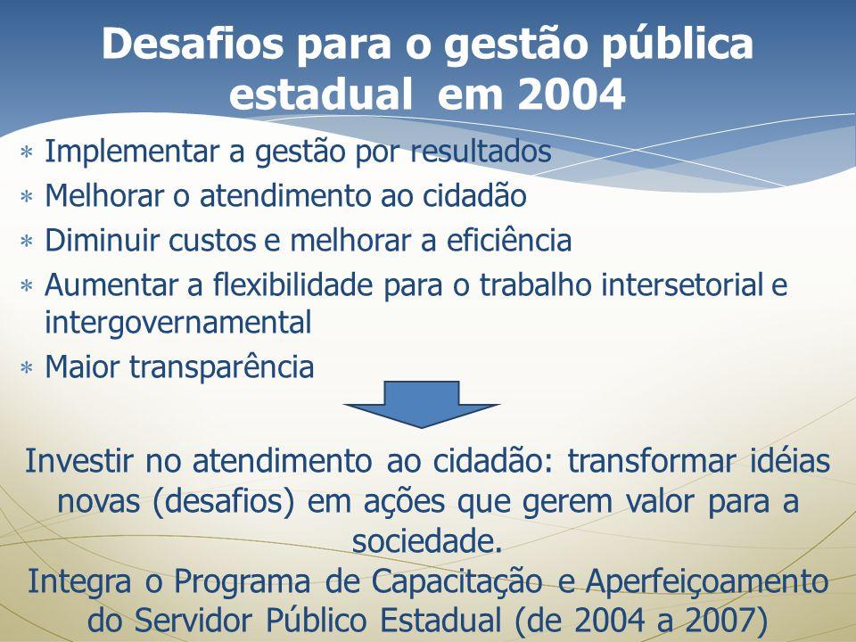 Implementar a gestão por resultados Melhorar o atendimento ao cidadão Diminuir custos e melhorar a eficiência Aumentar a flexibilidade para o trabalho