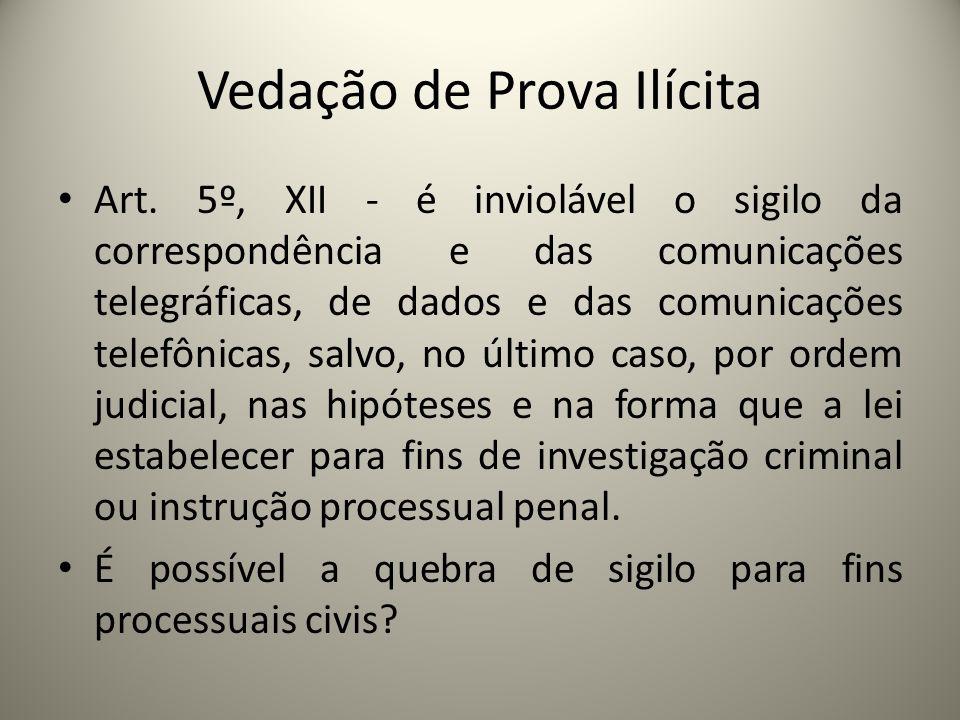 Vedação de Prova Ilícita Art. 5º, XII - é inviolável o sigilo da correspondência e das comunicações telegráficas, de dados e das comunicações telefôni