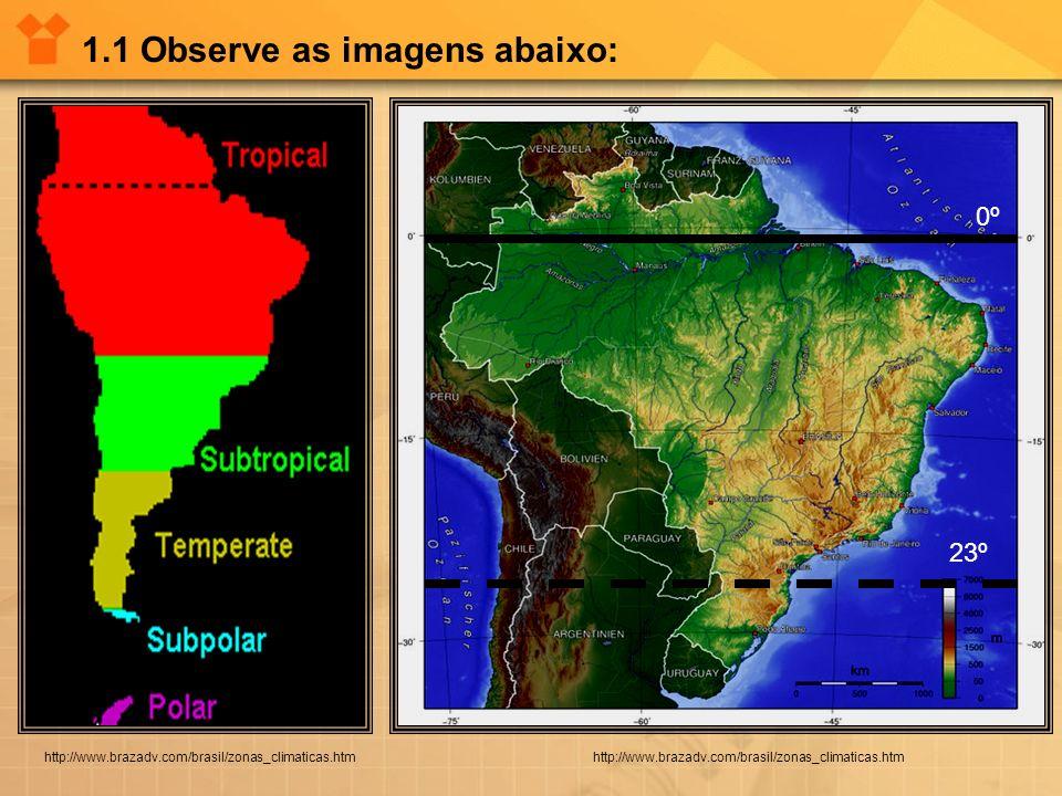 1.1 Observe as imagens abaixo: 23º 0º http://www.brazadv.com/brasil/zonas_climaticas.htm