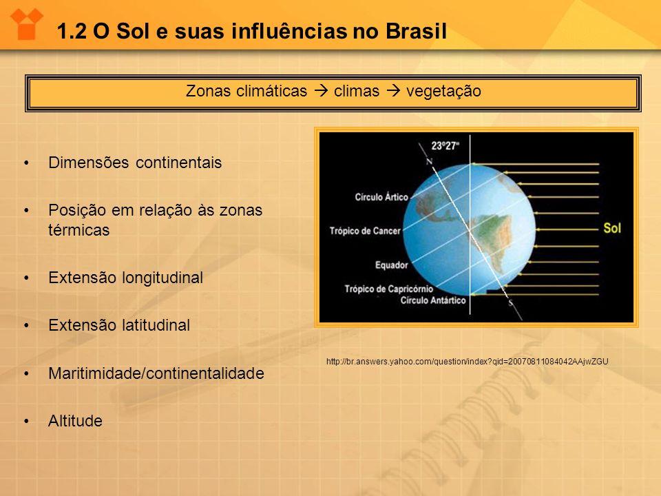 1.2 O Sol e suas influências no Brasil Dimensões continentais Posição em relação às zonas térmicas Extensão longitudinal Extensão latitudinal Maritimi