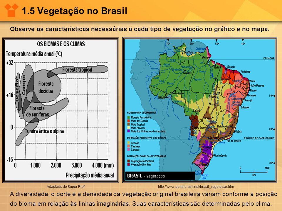 1.5 Vegetação no Brasil http://www.portalbrasil.net/brasil_vegetacao.htmAdaptado do Super Prof A diversidade, o porte e a densidade da vegetação origi