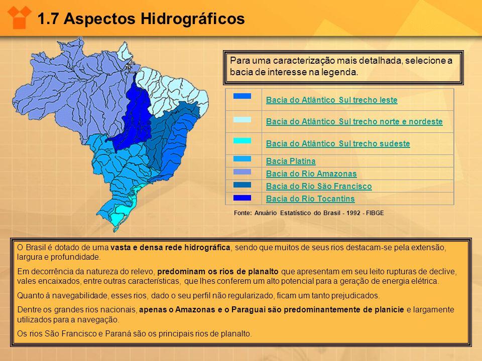 1.7 Aspectos Hidrográficos Para uma caracterização mais detalhada, selecione a bacia de interesse na legenda. Fonte: Anuário Estatístico do Brasil - 1