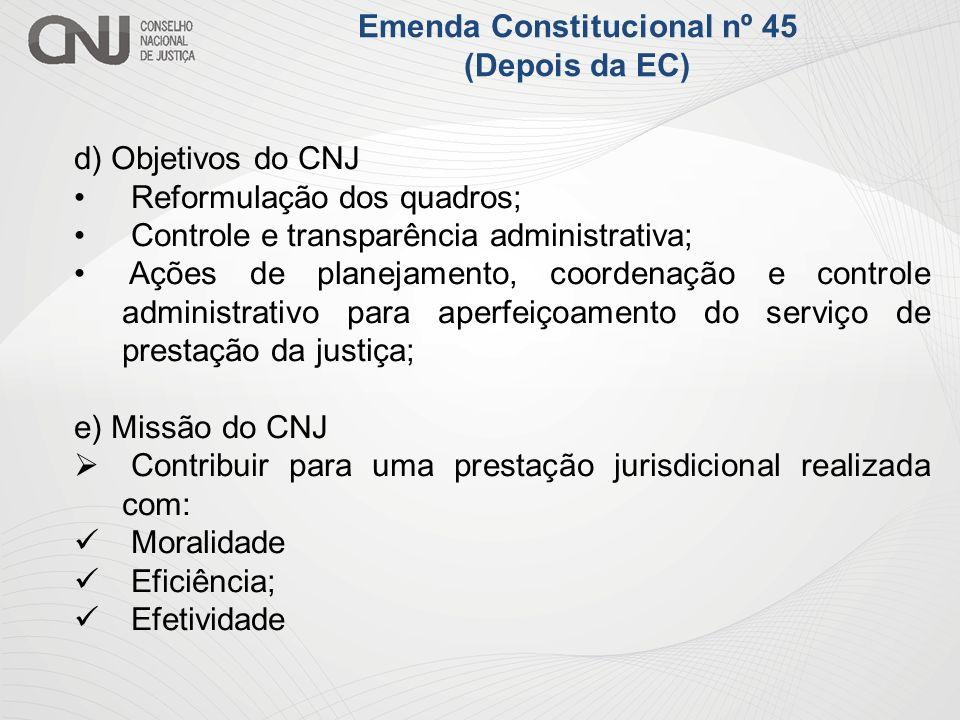 d) Objetivos do CNJ Reformulação dos quadros; Controle e transparência administrativa; Ações de planejamento, coordenação e controle administrativo pa