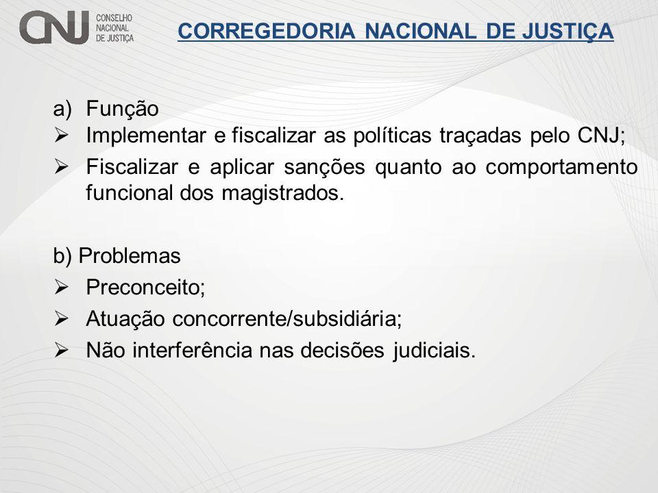 a)Função Implementar e fiscalizar as políticas traçadas pelo CNJ; Fiscalizar e aplicar sanções quanto ao comportamento funcional dos magistrados. b) P