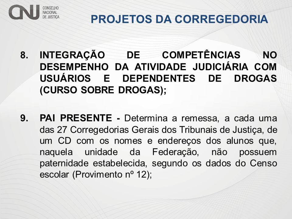 PROJETOS DA CORREGEDORIA 8.INTEGRAÇÃO DE COMPETÊNCIAS NO DESEMPENHO DA ATIVIDADE JUDICIÁRIA COM USUÁRIOS E DEPENDENTES DE DROGAS (CURSO SOBRE DROGAS);