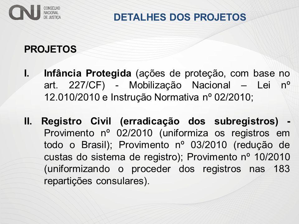 PROJETOS I.Infância Protegida (ações de proteção, com base no art. 227/CF) - Mobilização Nacional – Lei nº 12.010/2010 e Instrução Normativa nº 02/201