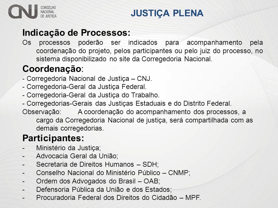 JUSTIÇA PLENA Indicação de Processos: Os processos poderão ser indicados para acompanhamento pela coordenação do projeto, pelos participantes ou pelo