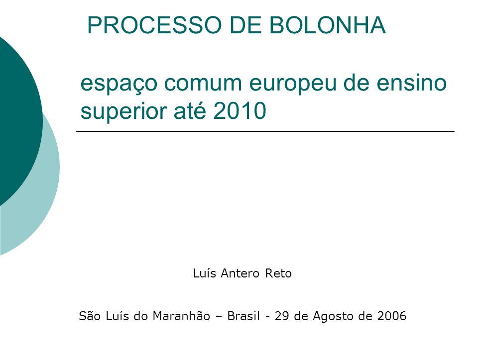 PROCESSO DE BOLONHA espaço comum europeu de ensino superior até 2010 Luís Antero Reto São Luís do Maranhão – Brasil - 29 de Agosto de 2006