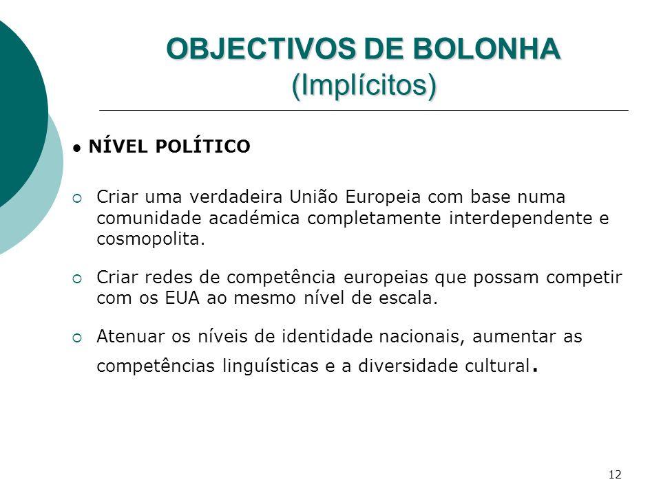 12 OBJECTIVOS DE BOLONHA (Implícitos) NÍVEL POLÍTICO Criar uma verdadeira União Europeia com base numa comunidade académica completamente interdepende
