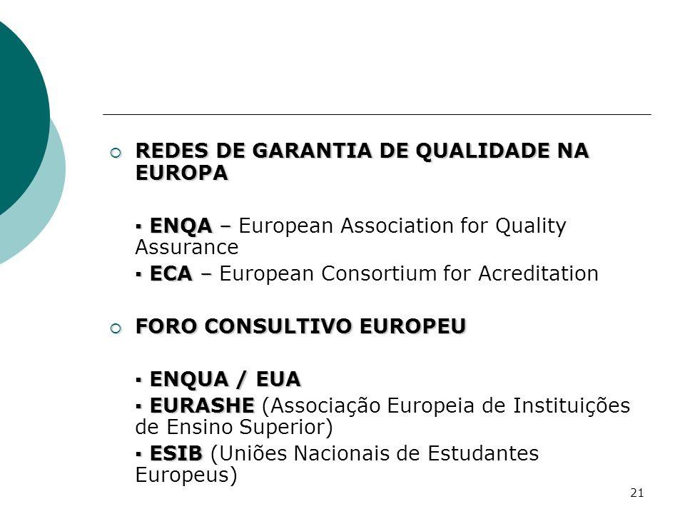 21 REDES DE GARANTIA DE QUALIDADE NA EUROPA REDES DE GARANTIA DE QUALIDADE NA EUROPA ENQA – ENQA – European Association for Quality Assurance ECA – EC