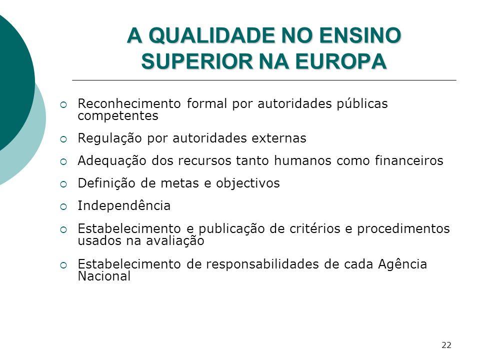 22 A QUALIDADE NO ENSINO SUPERIOR NA EUROPA Reconhecimento formal por autoridades públicas competentes Regulação por autoridades externas Adequação do