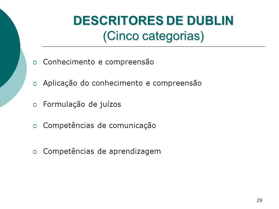 28 DESCRITORES DE DUBLIN (Cinco categorias) Conhecimento e compreensão Aplicação do conhecimento e compreensão Formulação de juízos Competências de co