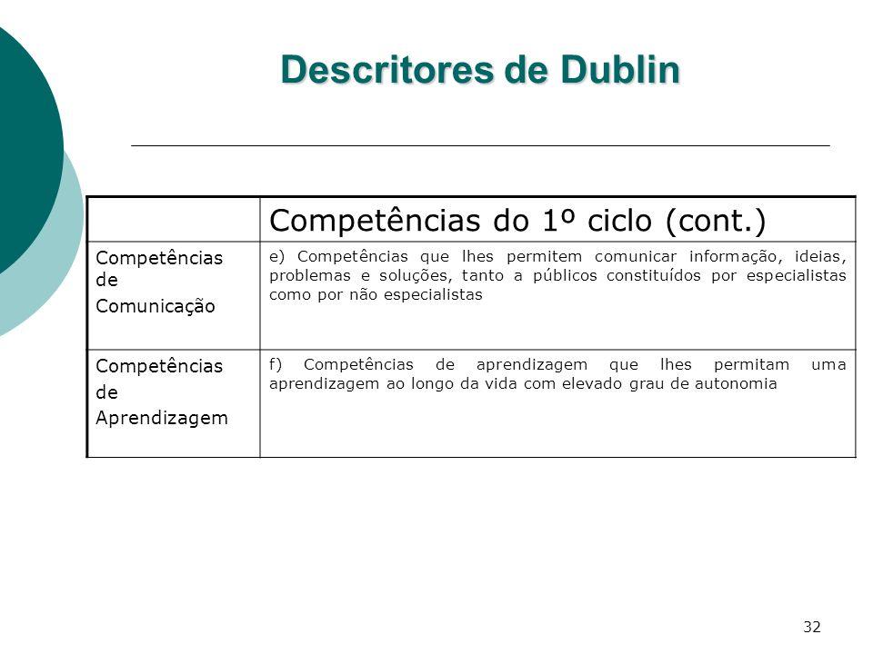 32 Descritores de Dublin Competências do 1º ciclo (cont.) Competências de Comunicação e) Competências que lhes permitem comunicar informação, ideias,