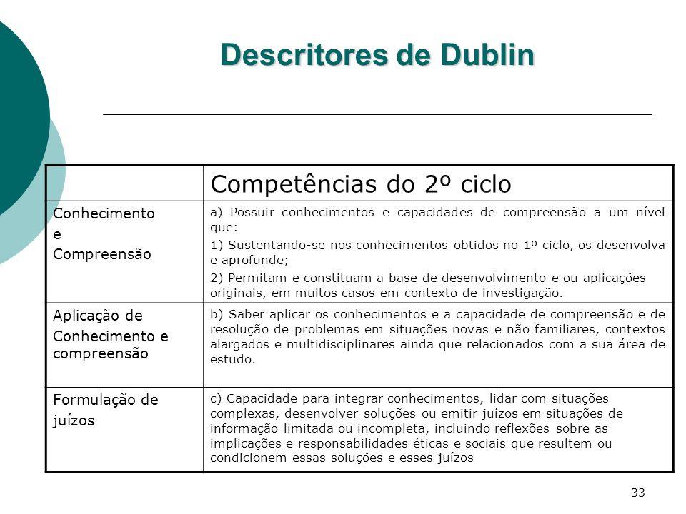 33 Descritores de Dublin Competências do 2º ciclo Conhecimento e Compreensão a) Possuir conhecimentos e capacidades de compreensão a um nível que: 1)