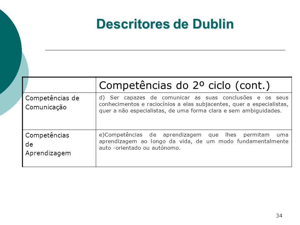 34 Descritores de Dublin Competências do 2º ciclo (cont.) Competências de Comunicação d) Ser capazes de comunicar as suas conclusões e os seus conheci