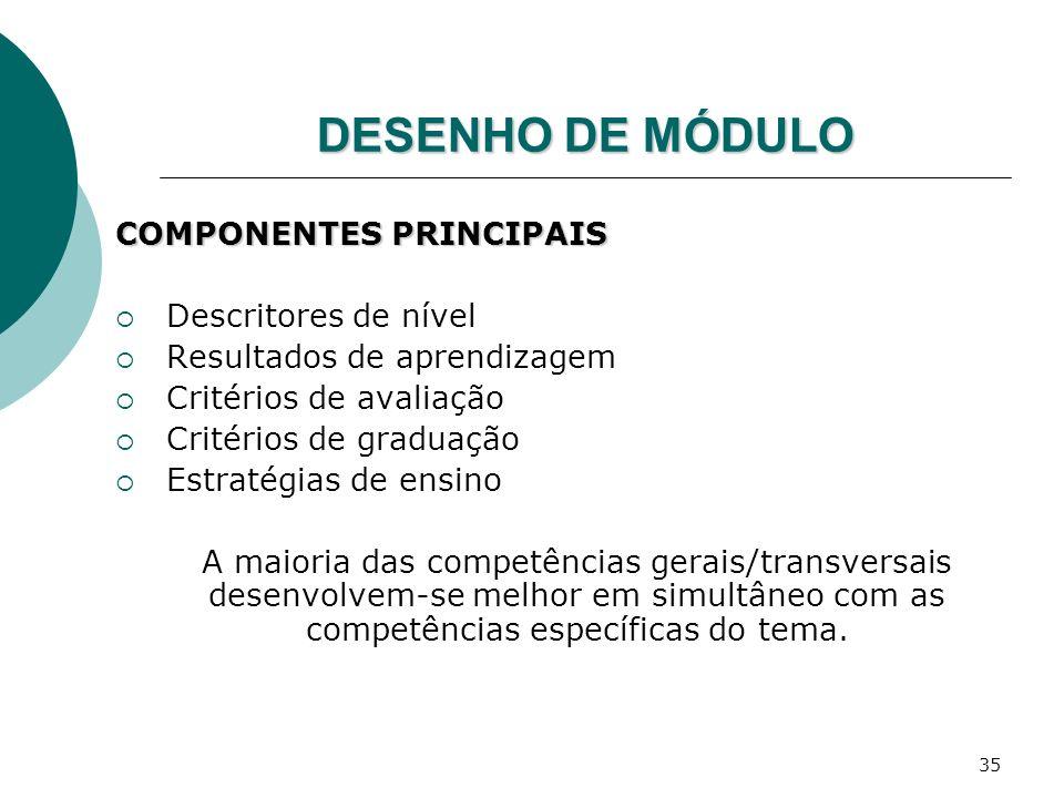 35 DESENHO DE MÓDULO COMPONENTES PRINCIPAIS Descritores de nível Resultados de aprendizagem Critérios de avaliação Critérios de graduação Estratégias