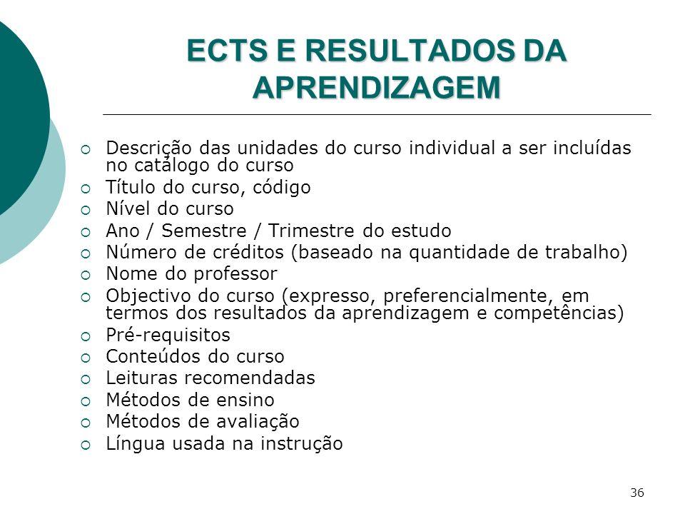 36 ECTS E RESULTADOS DA APRENDIZAGEM Descrição das unidades do curso individual a ser incluídas no catálogo do curso Título do curso, código Nível do