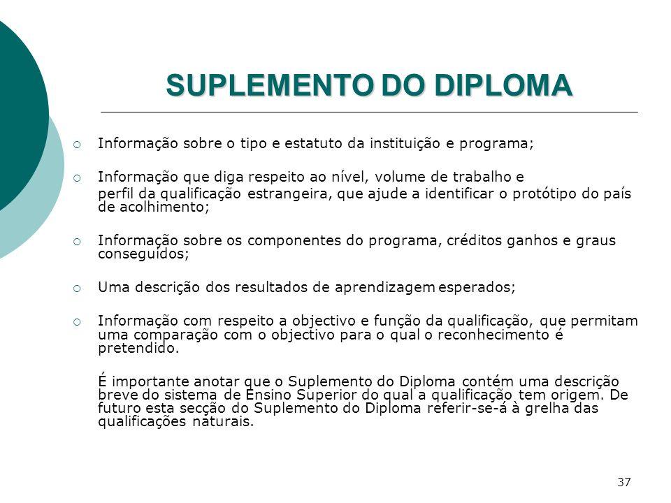 37 SUPLEMENTO DO DIPLOMA Informação sobre o tipo e estatuto da instituição e programa; Informação que diga respeito ao nível, volume de trabalho e per