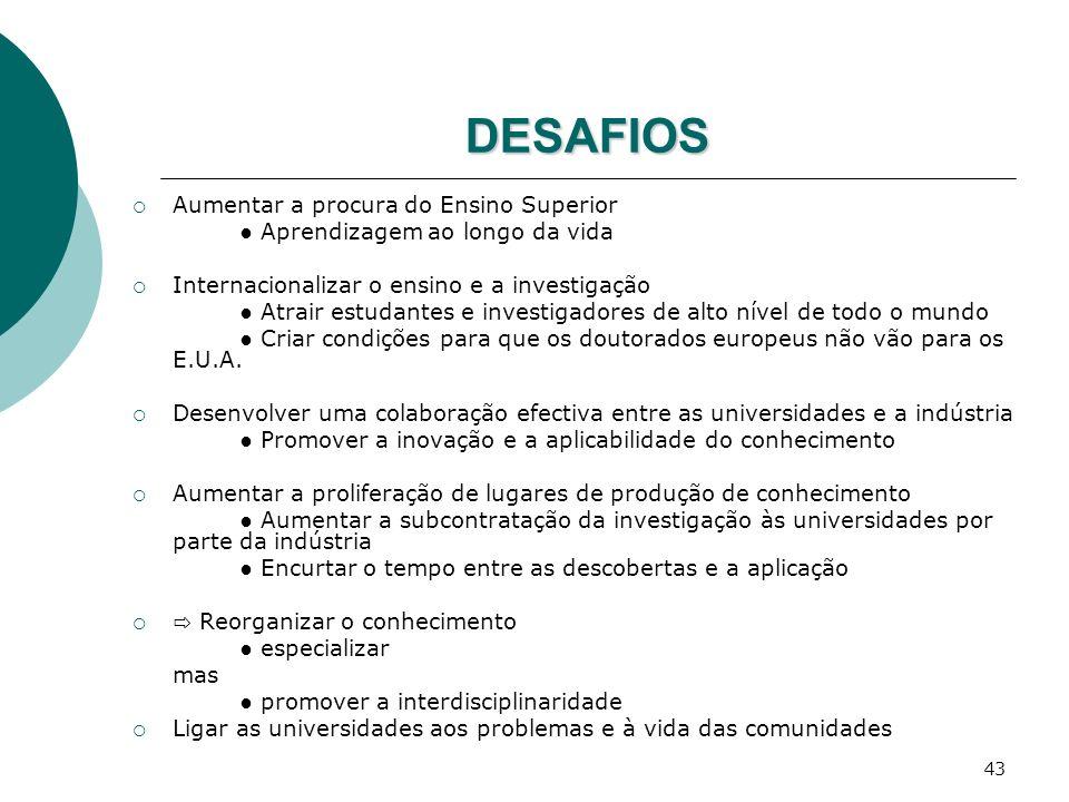 43 DESAFIOS Aumentar a procura do Ensino Superior Aprendizagem ao longo da vida Internacionalizar o ensino e a investigação Atrair estudantes e invest