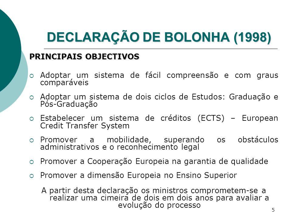5 DECLARAÇÃO DE BOLONHA (1998) PRINCIPAIS OBJECTIVOS Adoptar um sistema de fácil compreensão e com graus comparáveis Adoptar um sistema de dois ciclos