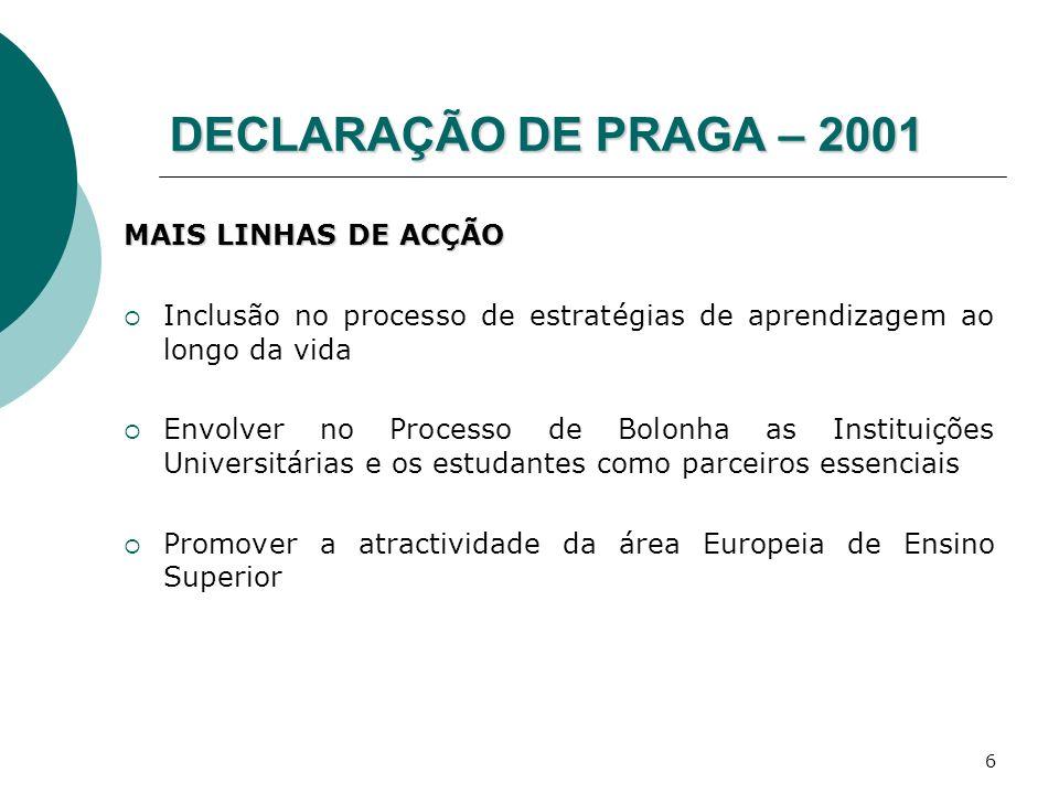 6 DECLARAÇÃO DE PRAGA – 2001 MAIS LINHAS DE ACÇÃO Inclusão no processo de estratégias de aprendizagem ao longo da vida Envolver no Processo de Bolonha