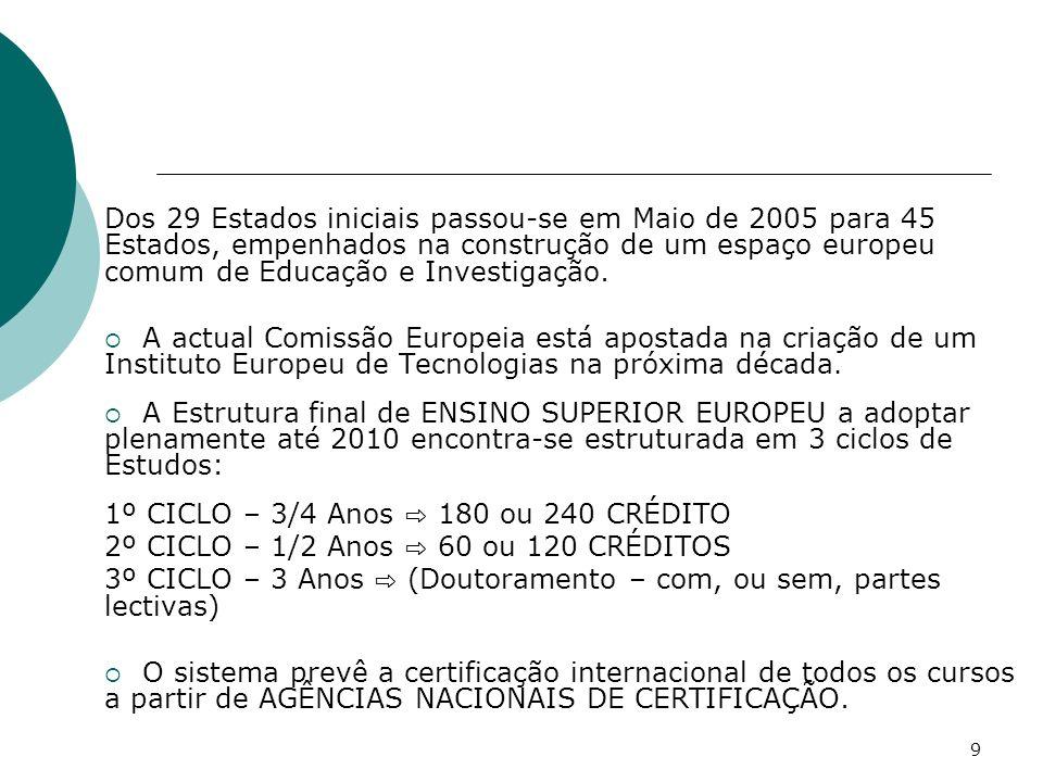 9 Dos 29 Estados iniciais passou-se em Maio de 2005 para 45 Estados, empenhados na construção de um espaço europeu comum de Educação e Investigação. A
