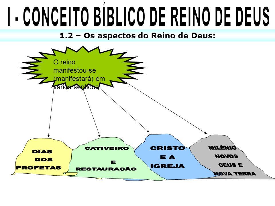 1.3 – O governo do Reino: Debate em sala de aula: Os reinos deste mundo são transitórios, mas o de Deus é eterno.