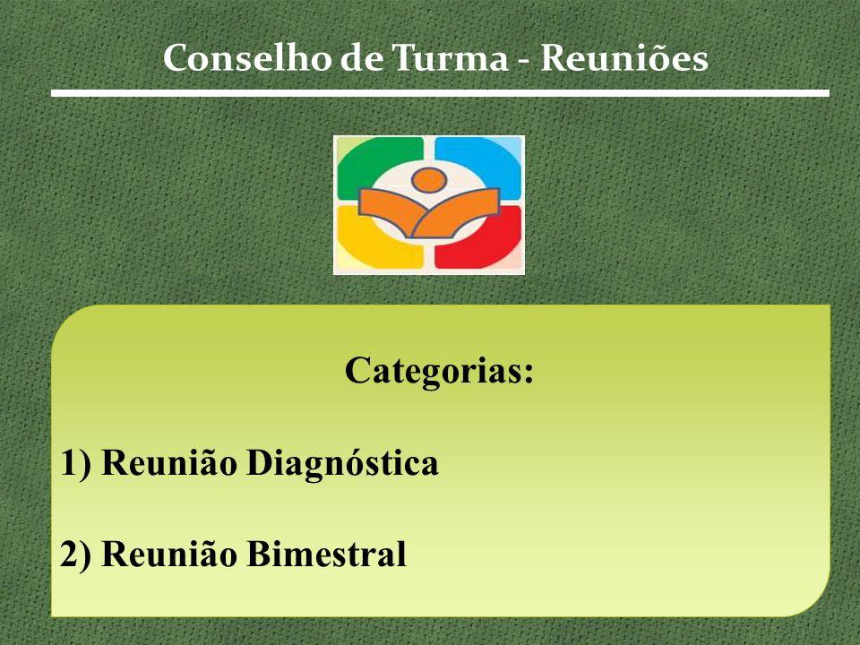 Categorias: 1) Reunião Diagnóstica 2) Reunião Bimestral Conselho de Turma - Reuniões