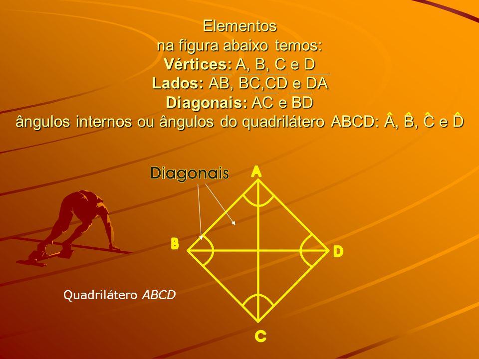 Elementos na figura abaixo temos: Vértices: A, B, C e D Lados: AB, BC,CD e DA Diagonais: AC e BD ângulos internos ou ângulos do quadrilátero ABCD: A,