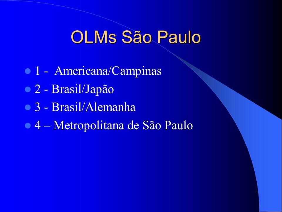 1 - Americana/Campinas 2 – Brasil/Alemanha 3 – Brasil/Japão 4 – Metropolitana de São Paulo