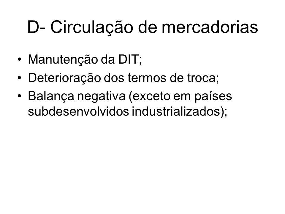 D- Circulação de mercadorias Manutenção da DIT; Deterioração dos termos de troca; Balança negativa (exceto em países subdesenvolvidos industrializados