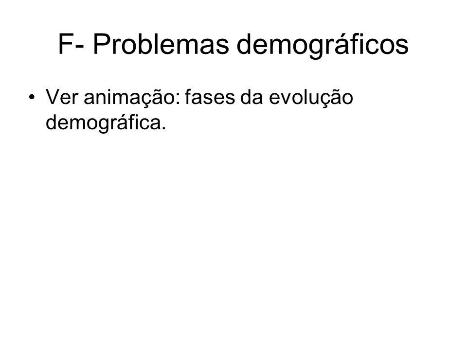 F- Problemas demográficos Ver animação: fases da evolução demográfica.