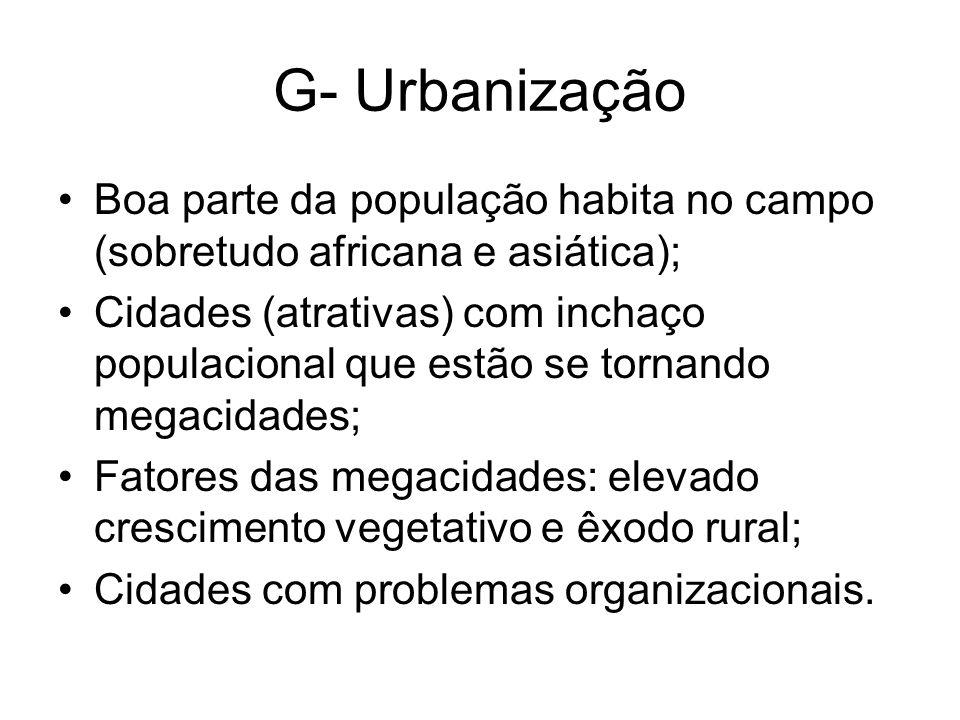 G- Urbanização Boa parte da população habita no campo (sobretudo africana e asiática); Cidades (atrativas) com inchaço populacional que estão se torna