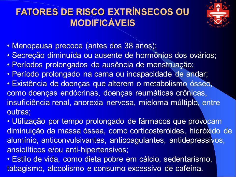 Menopausa precoce (antes dos 38 anos); Secreção diminuída ou ausente de hormônios dos ovários; Períodos prolongados de ausência de menstruação; Períod