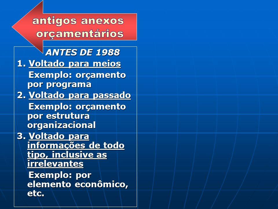 ANTES DE 1988 ANTES DE 1988 1. Voltado para meios Exemplo: orçamento por programa Exemplo: orçamento por programa 2. Voltado para passado Exemplo: orç