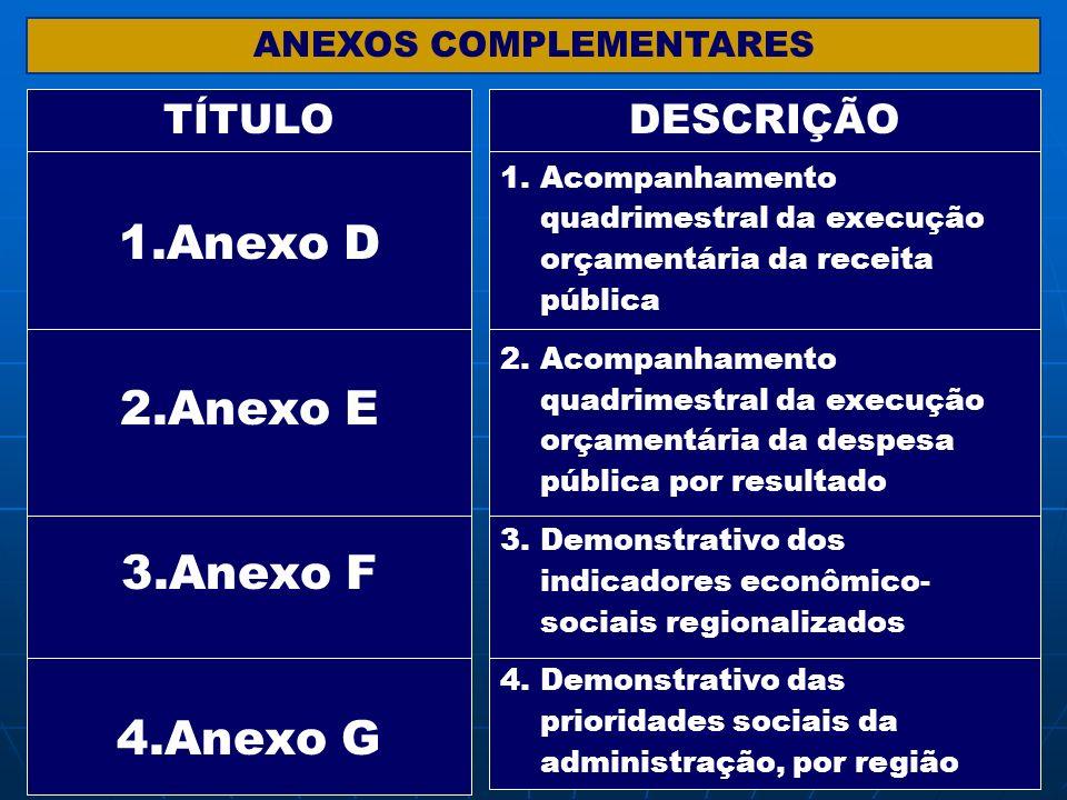 TÍTULODESCRIÇÃO 1.Anexo D 2.Anexo E 3.Anexo F 4.Anexo G 1.Acompanhamento quadrimestral da execução orçamentária da receita pública 2.Acompanhamento qu