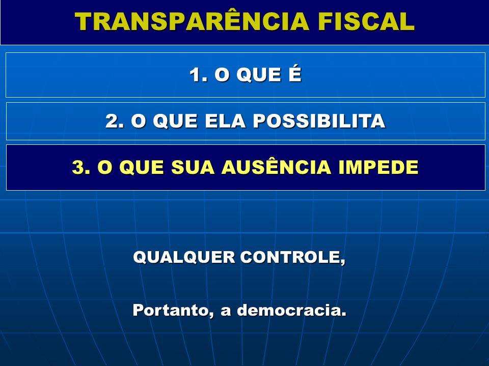 TRANSPARÊNCIA FISCAL 1. O QUE É 2. O QUE ELA POSSIBILITA 3. O QUE SUA AUSÊNCIA IMPEDE QUALQUER CONTROLE, Portanto, a democracia.