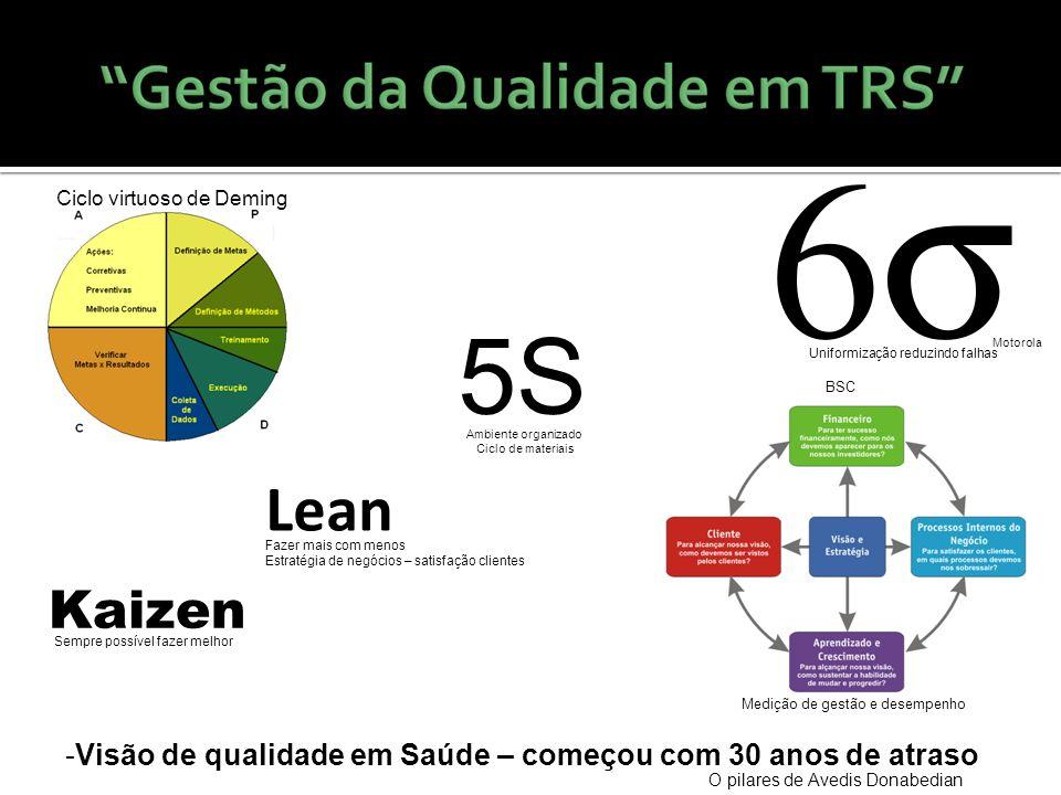 Motorola 5S Kaizen Lean BSC Medição de gestão e desempenho Ambiente organizado Ciclo de materiais Uniformização reduzindo falhas Fazer mais com menos