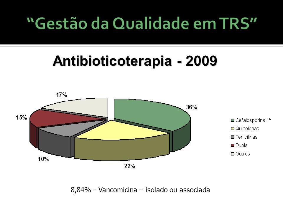 8,84% - Vancomicina – isolado ou associada Antibioticoterapia - 2009