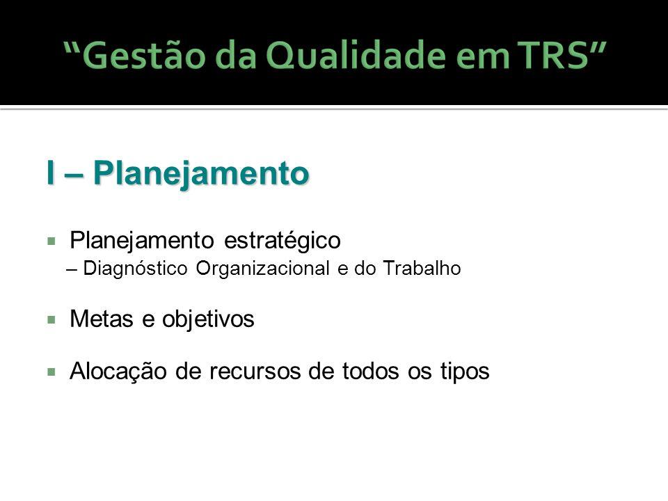 I – Planejamento Planejamento estratégico – Diagnóstico Organizacional e do Trabalho Metas e objetivos Alocação de recursos de todos os tipos